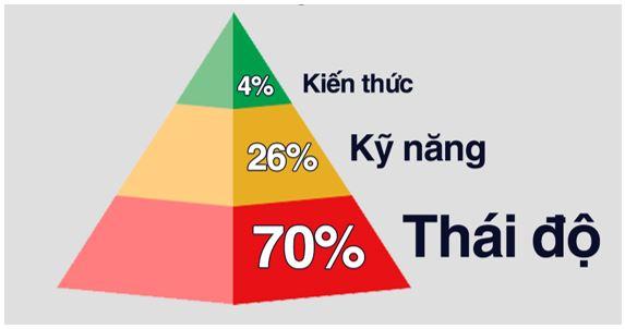 Phan-biet-kien-thuc-ky-nang