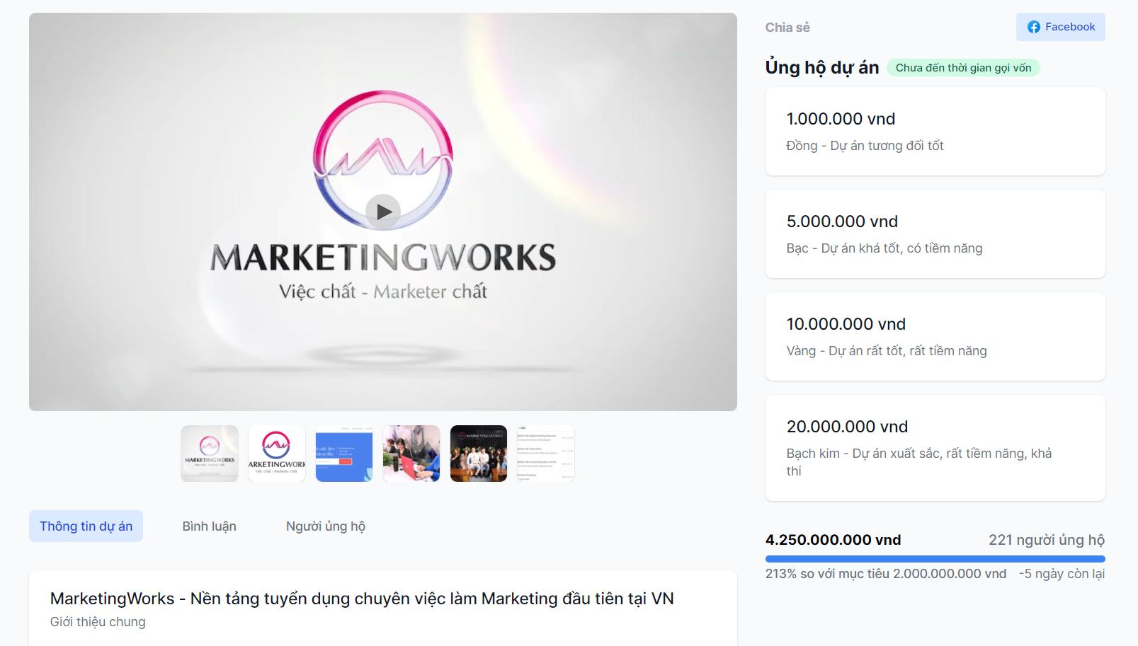 MarketingWorks_goi_von_cong_dong